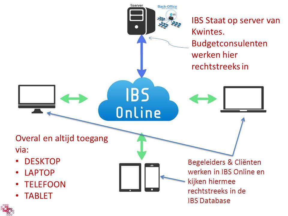 IBS Staat op server van Kwintes. Budgetconsulenten werken hier rechtstreeks in Overal en altijd toegang via: DESKTOP LAPTOP TELEFOON TABLET Begeleider