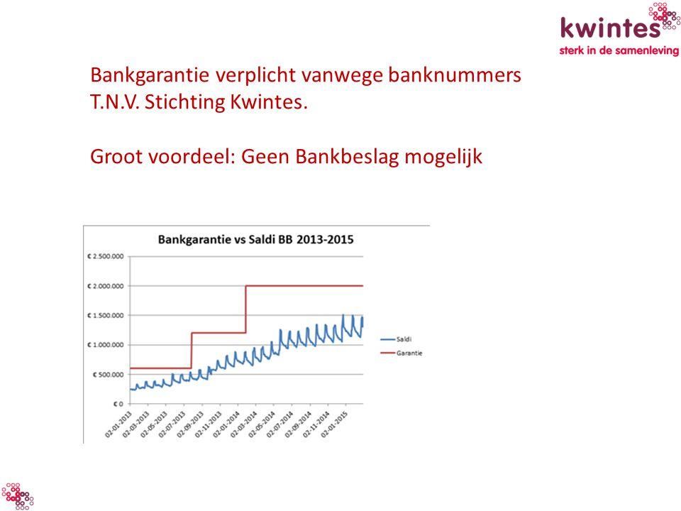 Bankgarantie verplicht vanwege banknummers T.N.V. Stichting Kwintes. Groot voordeel: Geen Bankbeslag mogelijk