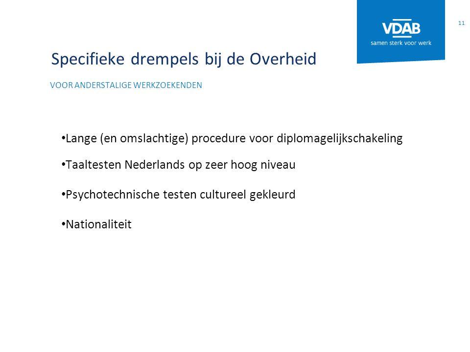 Specifieke drempels bij de Overheid VOOR ANDERSTALIGE WERKZOEKENDEN 11 Lange (en omslachtige) procedure voor diplomagelijkschakeling Taaltesten Nederlands op zeer hoog niveau Psychotechnische testen cultureel gekleurd Nationaliteit