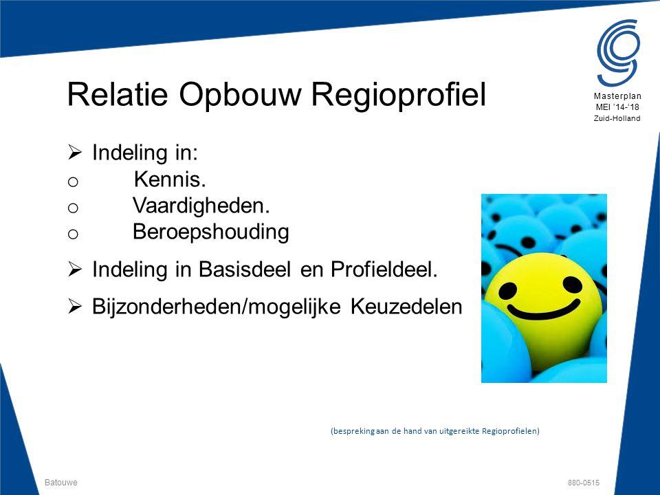 Batouwe 880-0515 Masterplan MEI '14-'18 Zuid-Holland Relatie Opbouw Regioprofiel  Indeling in: o Kennis. o Vaardigheden. o Beroepshouding  Indeling