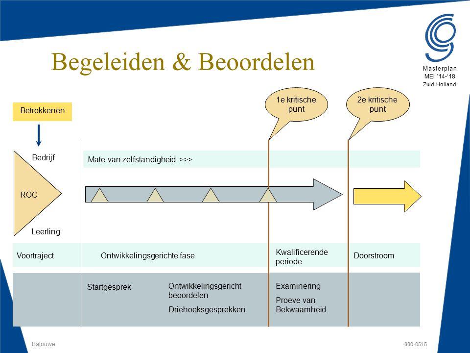 Batouwe 880-0515 Masterplan MEI '14-'18 Zuid-Holland Begeleiden & Beoordelen Mate van zelfstandigheid >>> Bedrijf Leerling ROC Ontwikkelingsgericht be