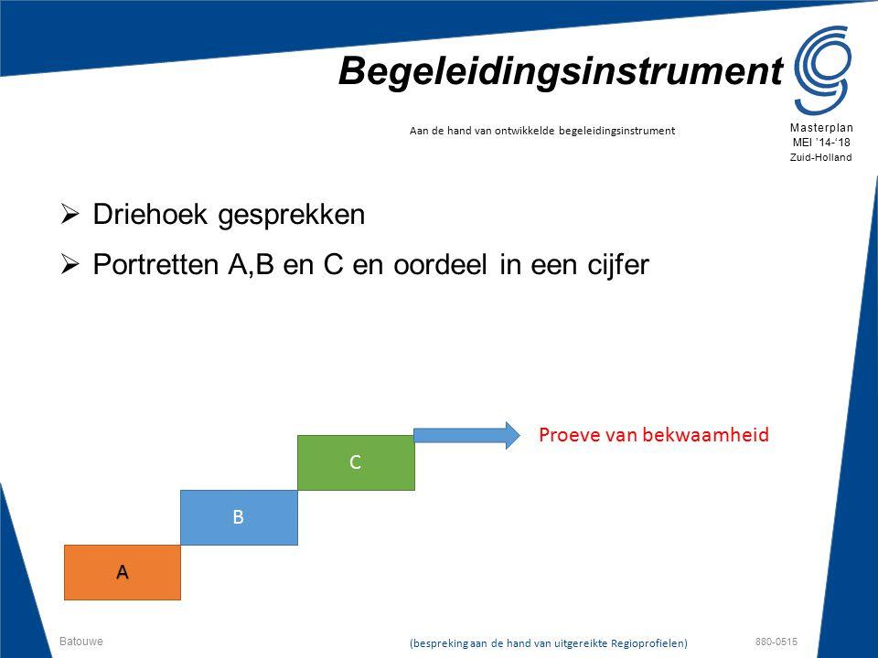 Batouwe 880-0515 Masterplan MEI '14-'18 Zuid-Holland Begeleidingsinstrument Aan de hand van ontwikkelde begeleidingsinstrument  Driehoek gesprekken 