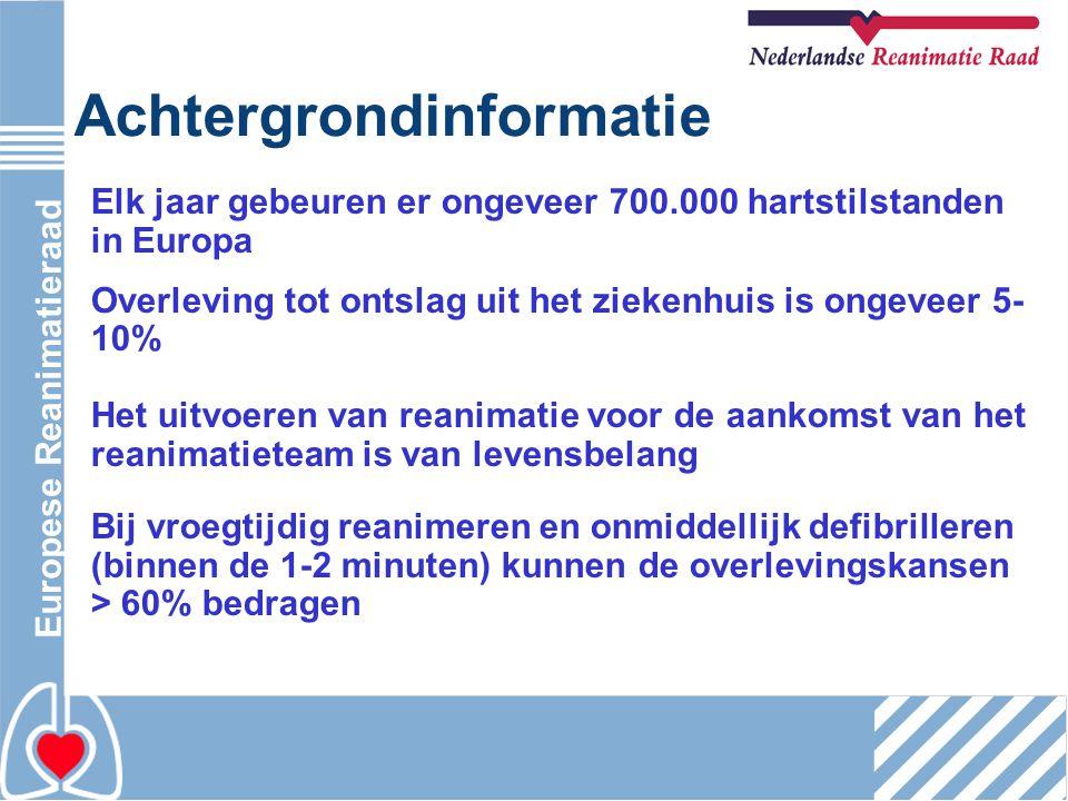 Europese Reanimatieraad Elk jaar gebeuren er ongeveer 700.000 hartstilstanden in Europa Overleving tot ontslag uit het ziekenhuis is ongeveer 5- 10% H