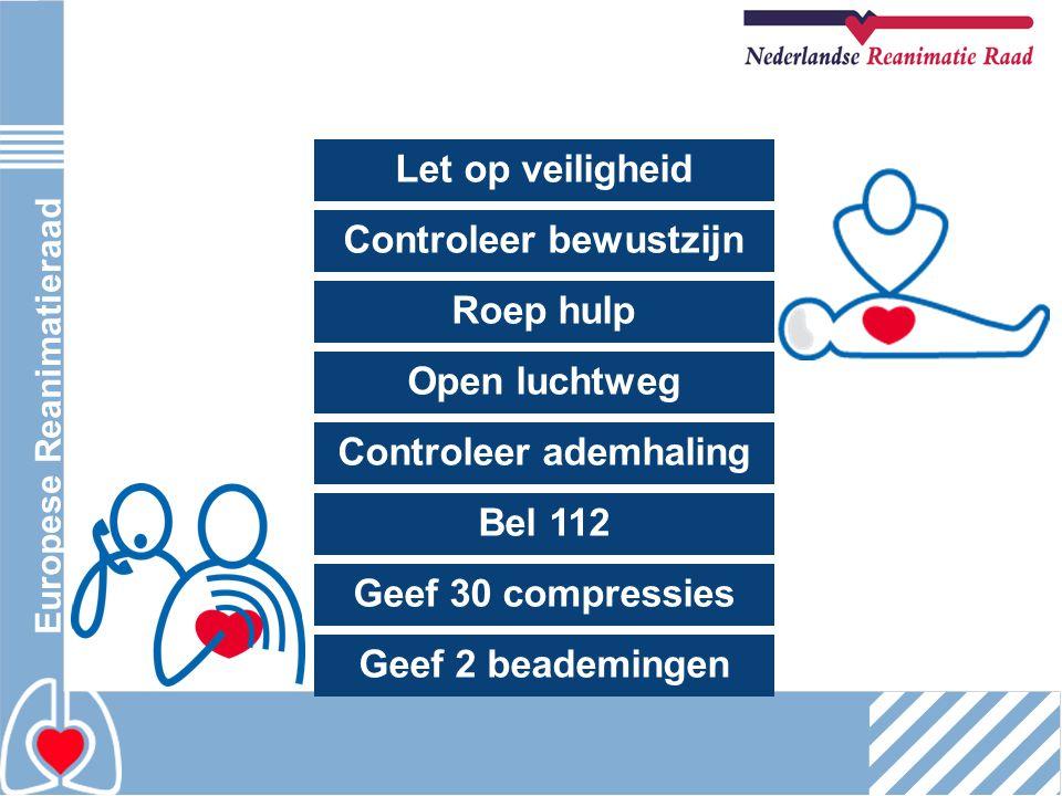 Europese Reanimatieraad Let op veiligheid Controleer bewustzijn Roep hulp Open luchtweg Controleer ademhaling Bel 112 Geef 30 compressies Geef 2 beade