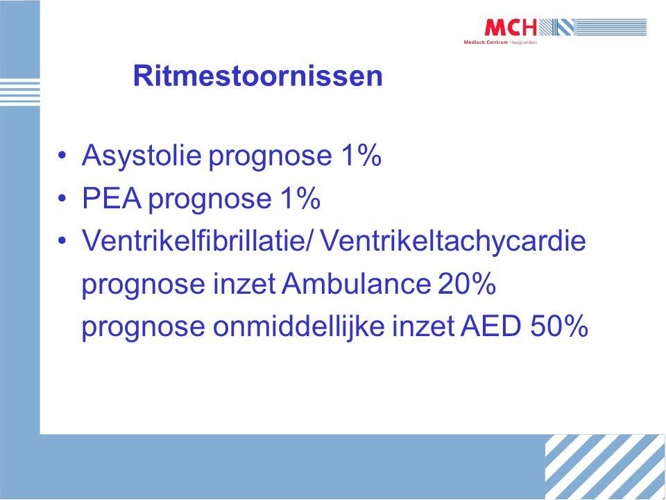 Ritmestoornissen Asystolie prognose 1% PEA prognose 1% Ventrikelfibrillatie/ Ventrikeltachycardie prognose inzet Ambulance 20% prognose onmiddellijke