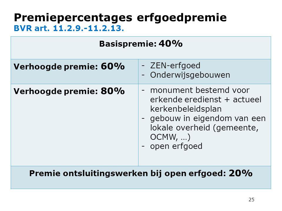 25 Premiepercentages erfgoedpremie BVR art.11.2.9.-11.2.13.