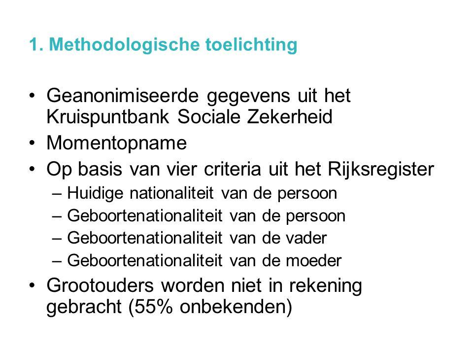 1. Methodologische toelichting Geanonimiseerde gegevens uit het Kruispuntbank Sociale Zekerheid Momentopname Op basis van vier criteria uit het Rijksr