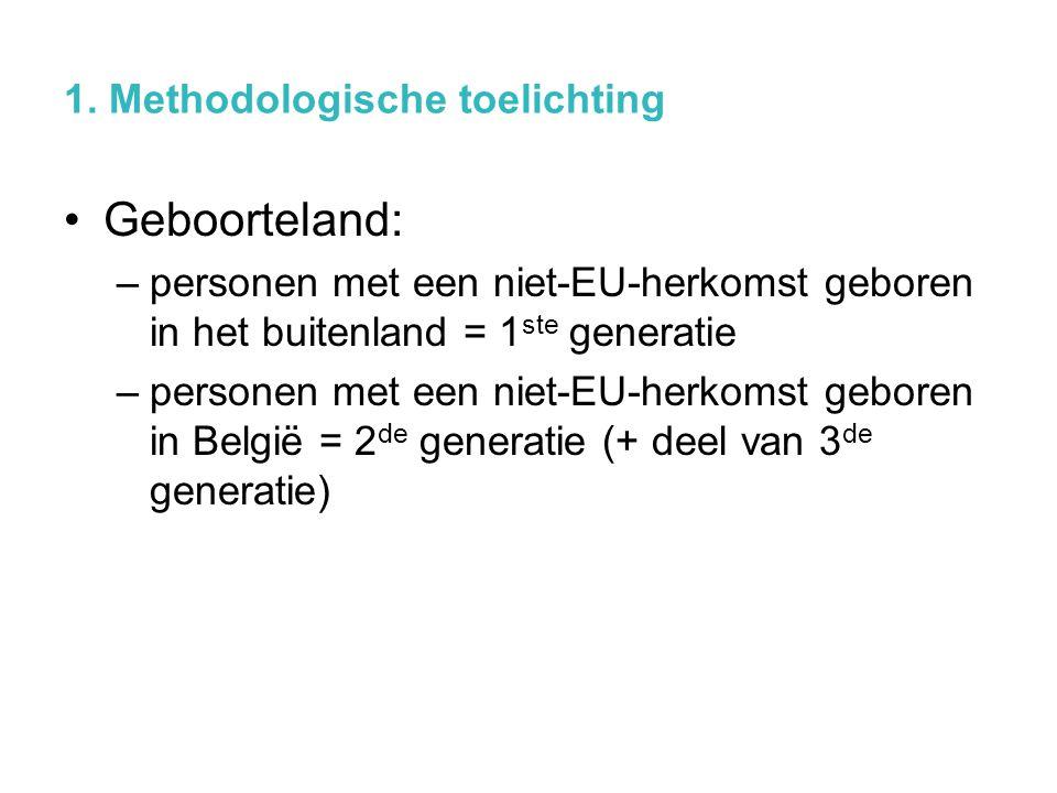 1. Methodologische toelichting Geboorteland: –personen met een niet-EU-herkomst geboren in het buitenland = 1 ste generatie –personen met een niet-EU-