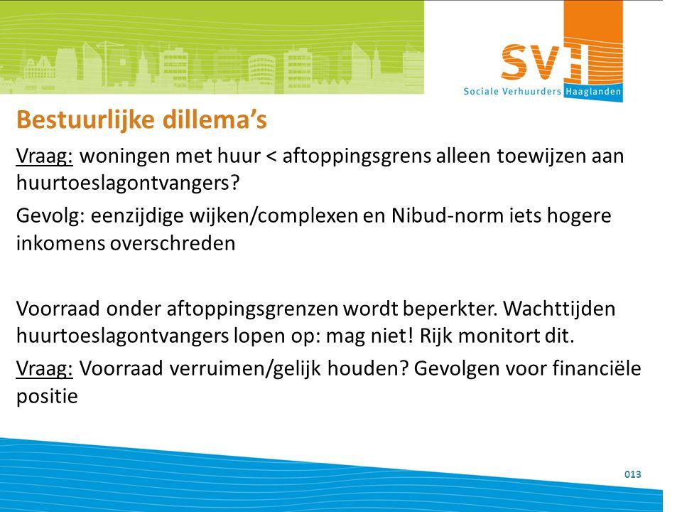 Bestuurlijke dillema's 013 Vraag: woningen met huur < aftoppingsgrens alleen toewijzen aan huurtoeslagontvangers? Gevolg: eenzijdige wijken/complexen