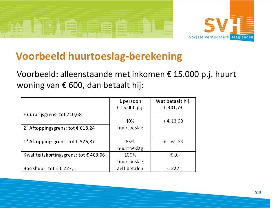 Voorbeeld huurtoeslag-berekening 015 Voorbeeld: alleenstaande met inkomen € 15.000 p.j. huurt woning van € 600, dan betaalt hij: