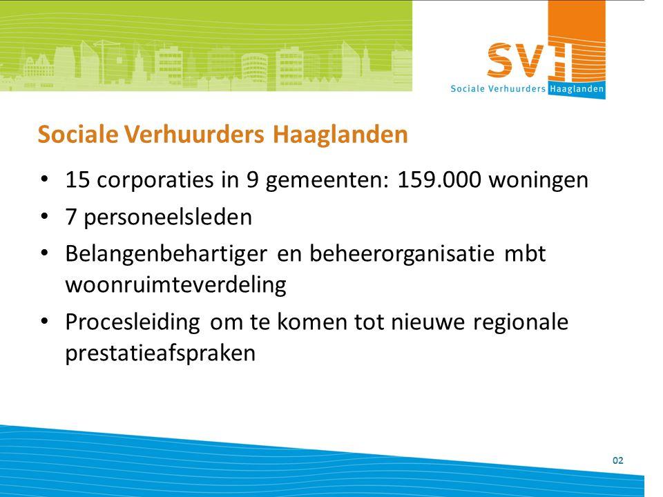 Sociale Verhuurders Haaglanden 02 15 corporaties in 9 gemeenten: 159.000 woningen 7 personeelsleden Belangenbehartiger en beheerorganisatie mbt woonru