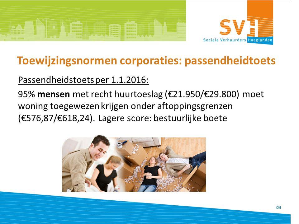 Toewijzingsnormen corporaties: passendheidtoets 04 Passendheidstoets per 1.1.2016: 95% mensen met recht huurtoeslag (€21.950/€29.800) moet woning toeg
