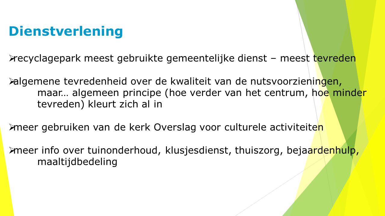 Dienstverlening  recyclagepark meest gebruikte gemeentelijke dienst – meest tevreden  algemene tevredenheid over de kwaliteit van de nutsvoorziening