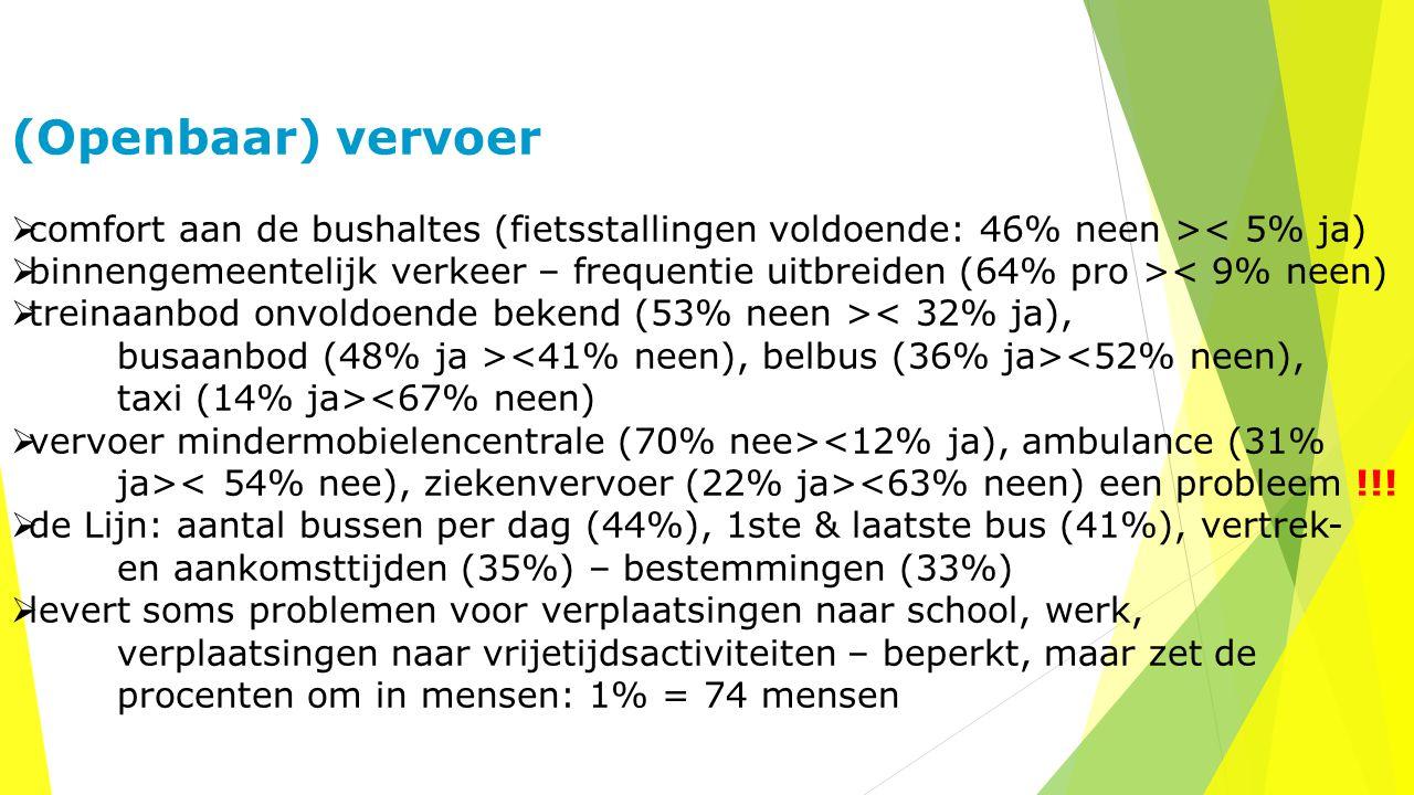 (Openbaar) vervoer  comfort aan de bushaltes (fietsstallingen voldoende: 46% neen >< 5% ja)  binnengemeentelijk verkeer – frequentie uitbreiden (64% pro >< 9% neen)  treinaanbod onvoldoende bekend (53% neen >< 32% ja), busaanbod (48% ja > <52% neen), taxi (14% ja><67% neen)  vervoer mindermobielencentrale (70% nee> <63% neen) een probleem !!.