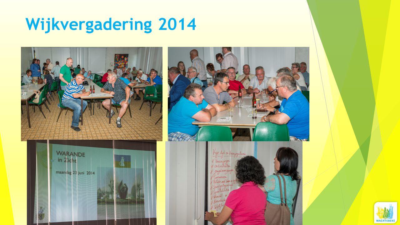 Wijkvergadering 2014