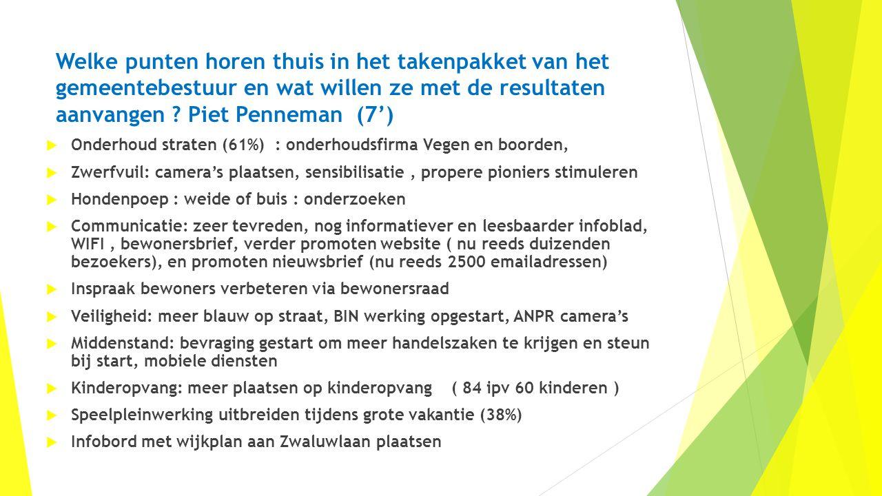 Welke punten horen thuis in het takenpakket van het gemeentebestuur en wat willen ze met de resultaten aanvangen ? Piet Penneman (7')  Onderhoud stra