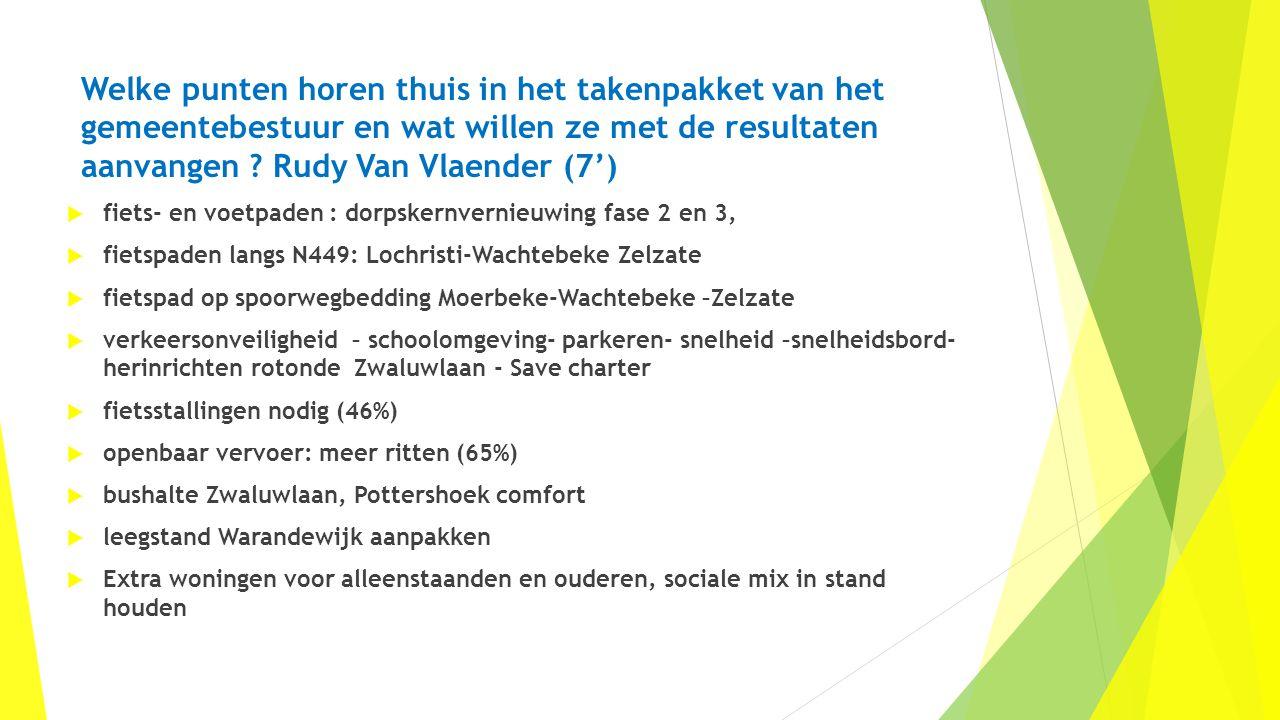 Welke punten horen thuis in het takenpakket van het gemeentebestuur en wat willen ze met de resultaten aanvangen ? Rudy Van Vlaender (7')  fiets- en