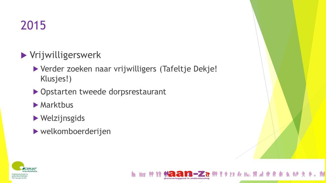 2015  Vrijwilligerswerk  Verder zoeken naar vrijwilligers (Tafeltje Dekje! Klusjes!)  Opstarten tweede dorpsrestaurant  Marktbus  Welzijnsgids 