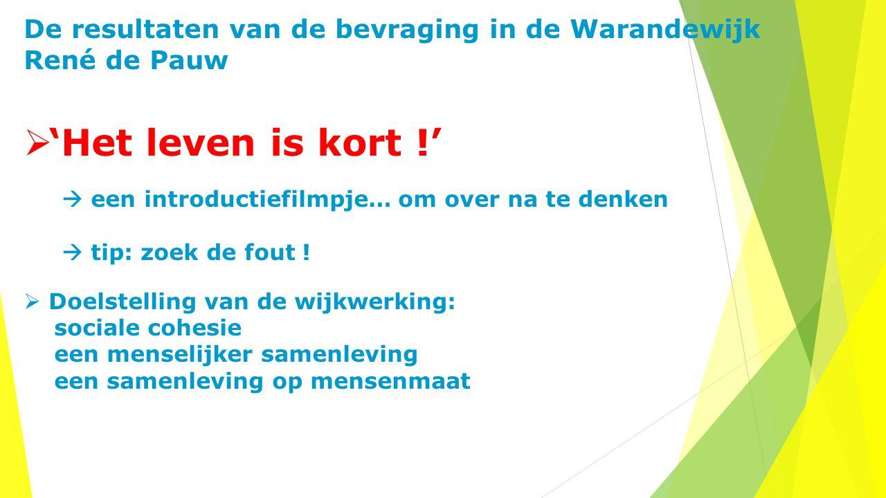 De resultaten van de bevraging in de Warandewijk René de Pauw  'Het leven is kort !'  een introductiefilmpje… om over na te denken  tip: zoek de fo