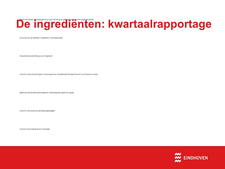 De ingrediënten: kwartaalrapportage De Eindhovense inhoudsopgave (en dus niet heilig) en geeft antwoord op de volgende doelen: Duiding van de cijfers en indicatoren in het dashboard Kwalitatieve toelichting op de indicatoren Inzicht in de ontwikkelingen in het programma transformatie Sociaal Domein op inhoud en proces Beeld bij de transformatie doelen en welke stappen daarin zijn gezet Inzicht in de risico's en beheersmaatregelen Inzicht in de initiatieven en innovaties