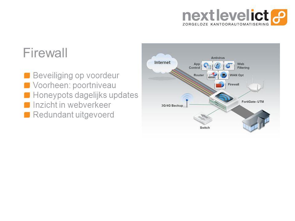 Firewall Beveiliging op voordeur Voorheen: poortniveau Honeypots dagelijks updates Inzicht in webverkeer Redundant uitgevoerd