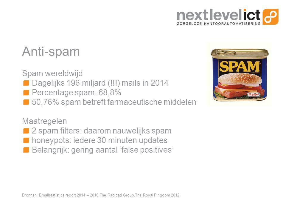 Anti-spam Spam wereldwijd Dagelijks 196 miljard (!!!) mails in 2014 Percentage spam: 68,8% 50,76% spam betreft farmaceutische middelen Maatregelen 2 spam filters: daarom nauwelijks spam honeypots: iedere 30 minuten updates Belangrijk: gering aantal 'false positives' Bronnen: Emailstatistics report 2014 – 2018 The Radicati Group,The Royal Pingdom 2012