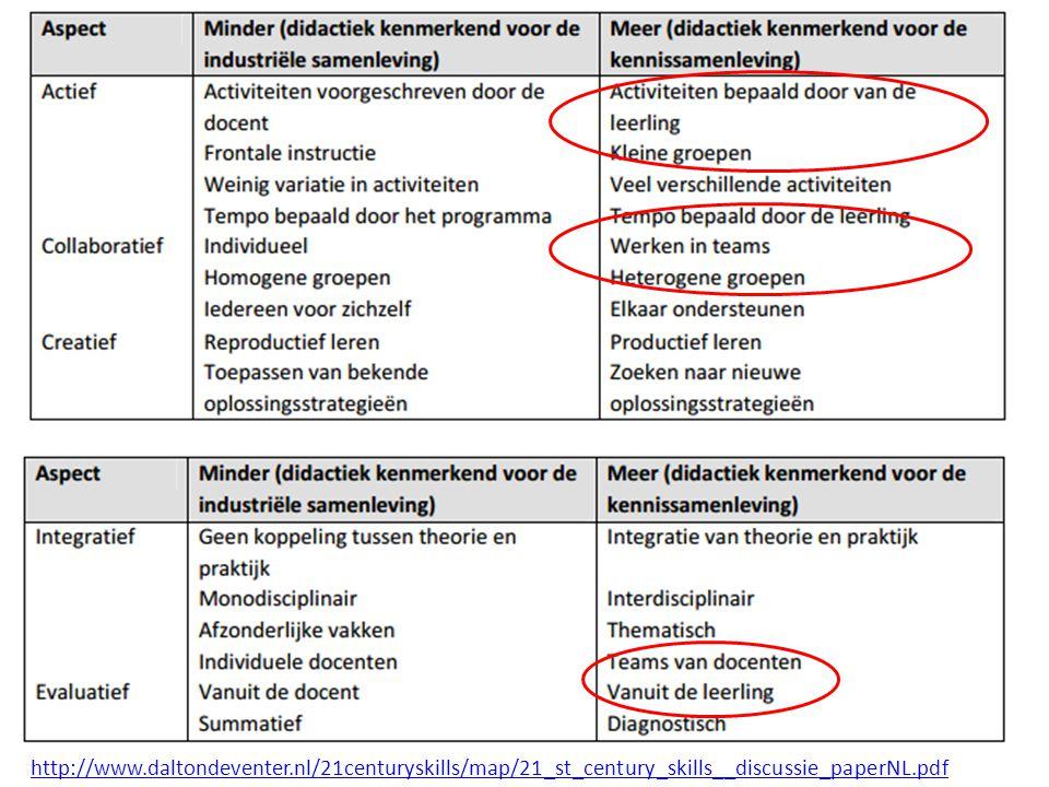 UT http://www.daltondeventer.nl/21centuryskills/map/21_st_century_skills__discussie_paperNL.pdf