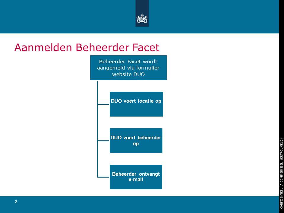 CONFIDENTEEL / COMMERCIEEL VERTROUWELIJK 2 Aanmelden Beheerder Facet Beheerder Facet wordt aangemeld via formulier website DUO DUO voert locatie op DU