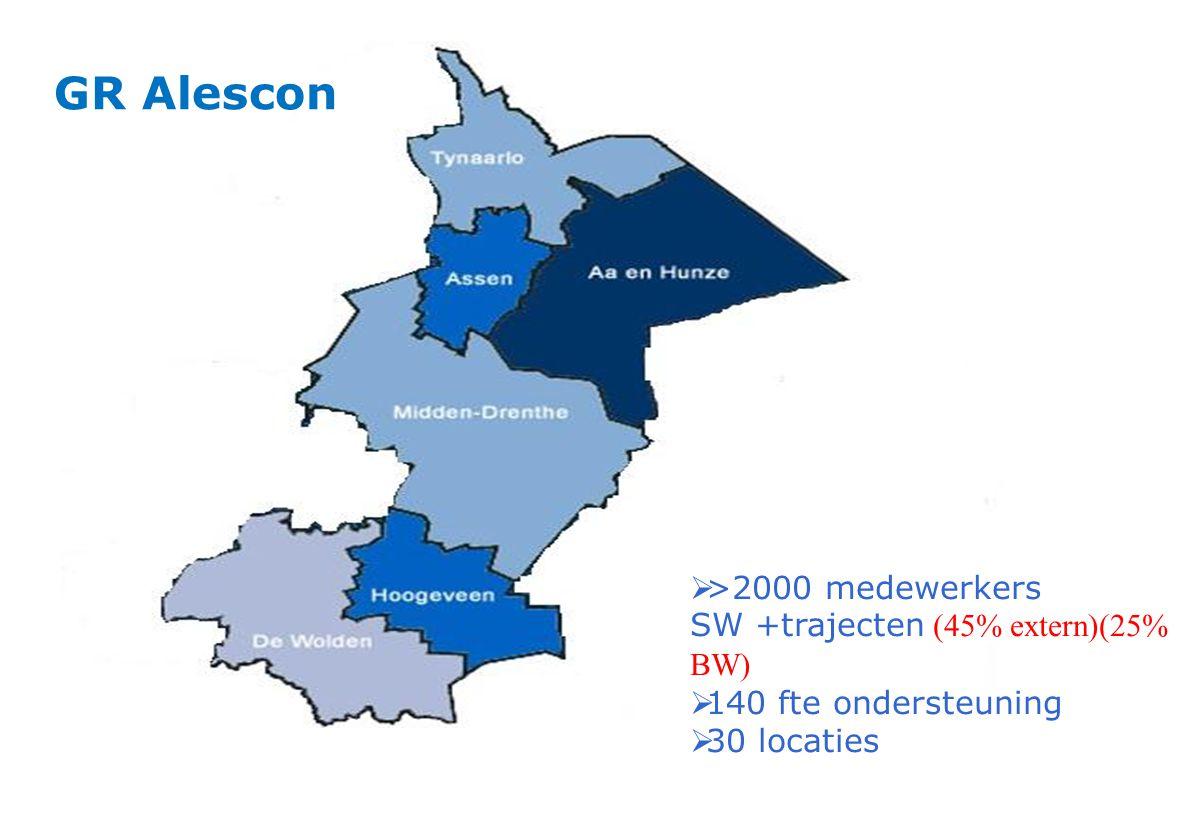  >2000 medewerkers SW +trajecten (45% extern)(25% BW)  140 fte ondersteuning  30 locaties GR Alescon