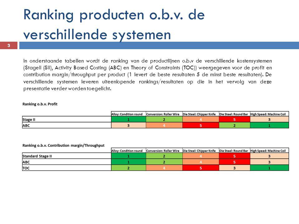 Ranking producten o.b.v. de verschillende systemen 3 In onderstaande tabellen wordt de ranking van de productlijnen o.b.v de verschillende kostensyste