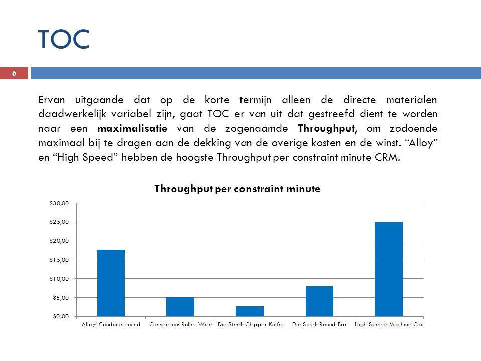 TOC 6 Ervan uitgaande dat op de korte termijn alleen de directe materialen daadwerkelijk variabel zijn, gaat TOC er van uit dat gestreefd dient te wor