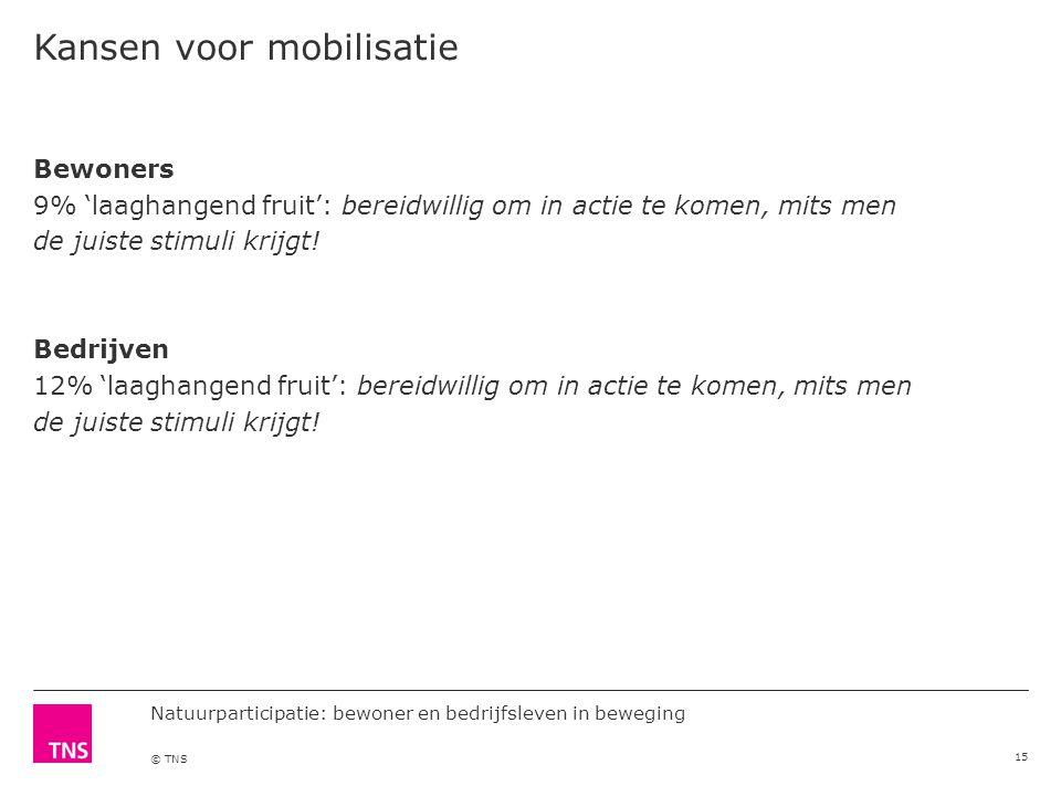 Natuurparticipatie: bewoner en bedrijfsleven in beweging © TNS 15 Bewoners 9% 'laaghangend fruit': bereidwillig om in actie te komen, mits men de juiste stimuli krijgt.