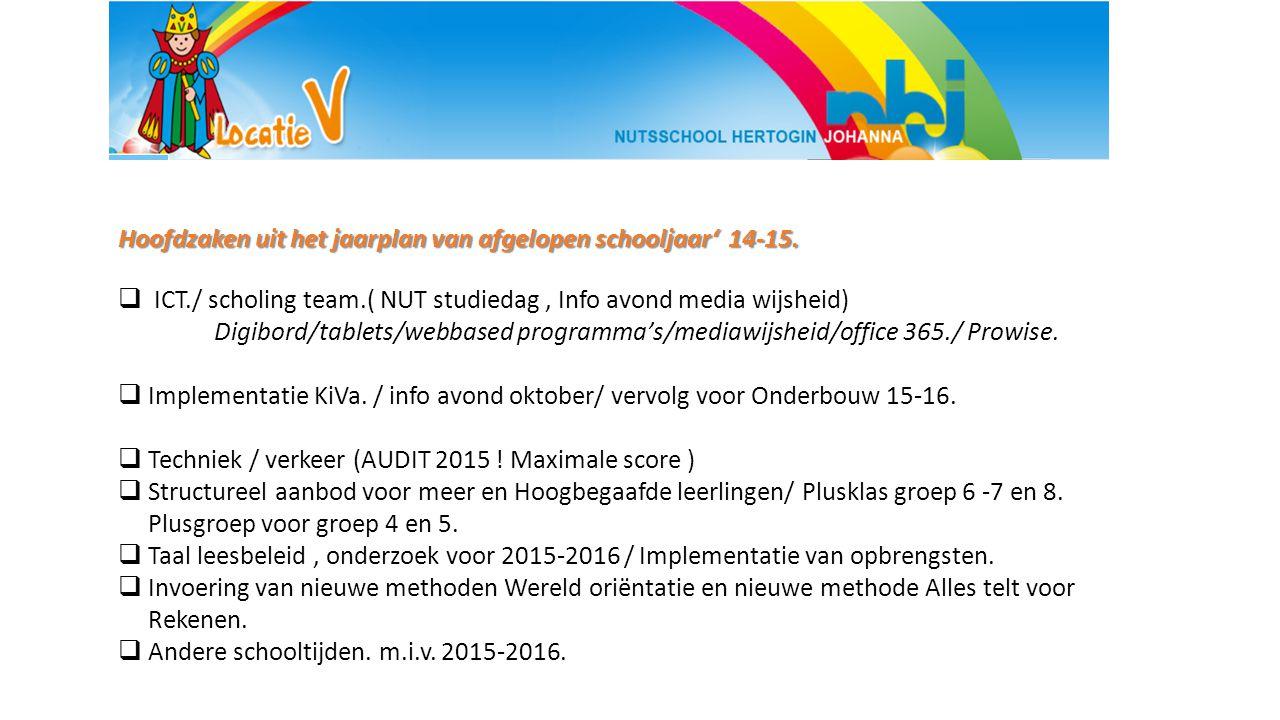 Hoofdzaken uit het jaarplan van afgelopen schooljaar' 14-15.