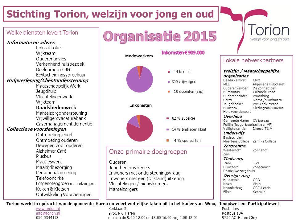 Stichting Torion, welzijn voor jong en oud Welke diensten levert Torion Informatie en advies Lokaal Loket Wijkteam Ouderenadvies Verkennend huisbezoek