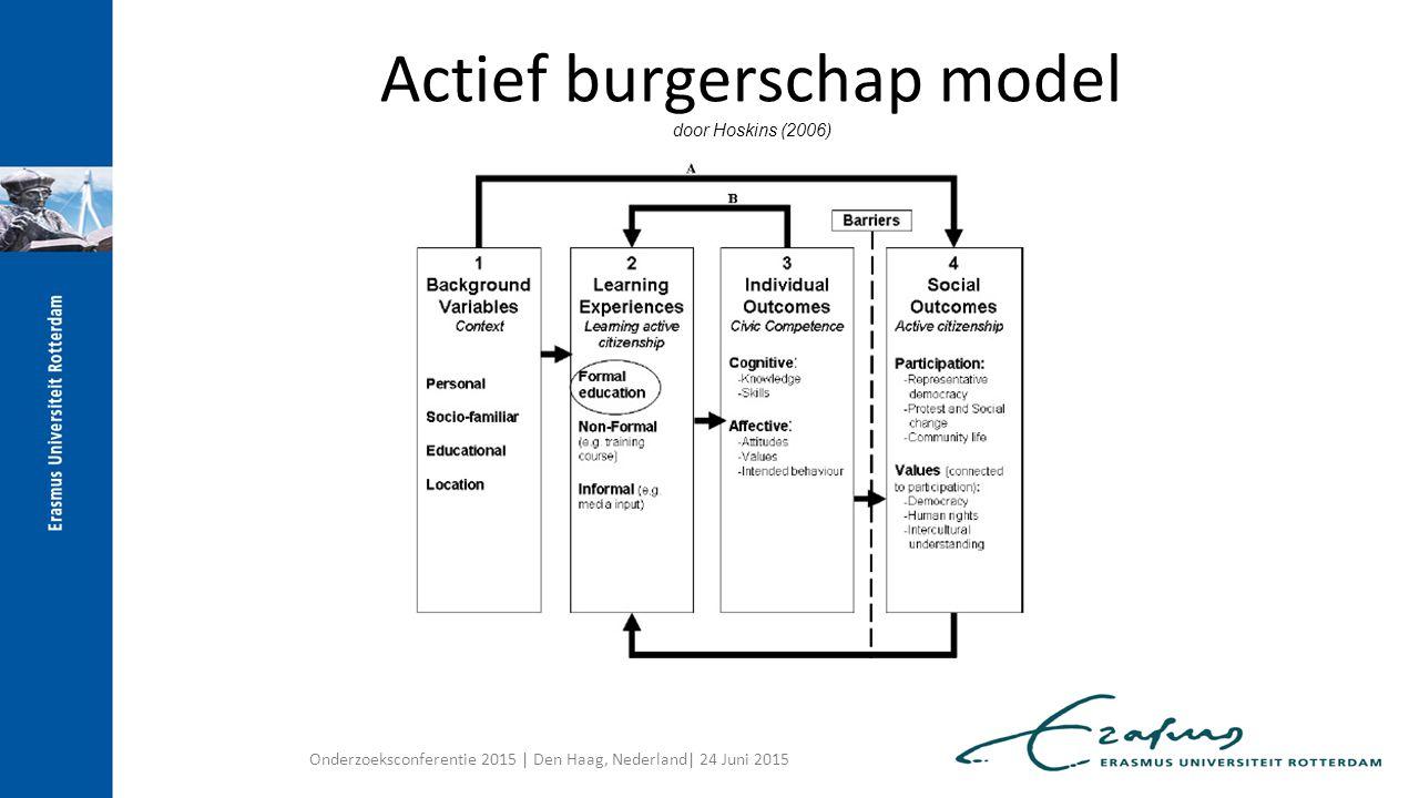Actief burgerschap model door Hoskins (2006) Onderzoeksconferentie 2015 | Den Haag, Nederland| 24 Juni 2015
