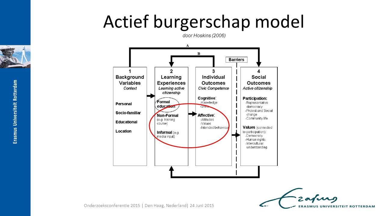 Actief burgerschap -Cognitieve dimensie: meer kennis over onderwerp -Affectieve dimensie: houding- en gedragsverandering Hoe.
