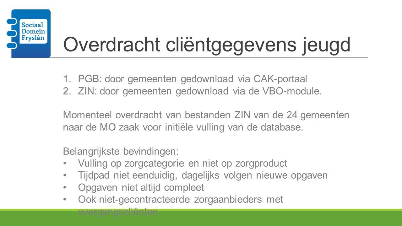 Overdracht cliëntgegevens jeugd 1.PGB: door gemeenten gedownload via CAK-portaal 2.ZIN: door gemeenten gedownload via de VBO-module. Momenteel overdra