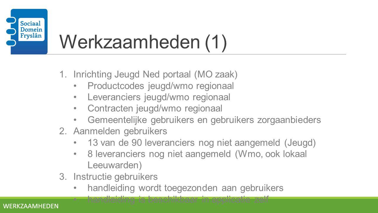 Werkzaamheden (1) 1.Inrichting Jeugd Ned portaal (MO zaak) Productcodes jeugd/wmo regionaal Leveranciers jeugd/wmo regionaal Contracten jeugd/wmo regi
