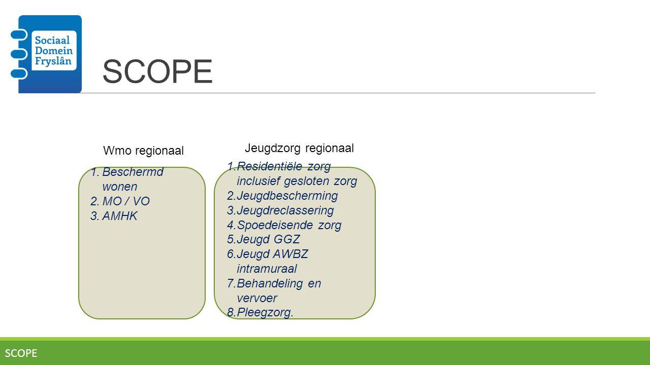 SCOPE Wmo regionaal 1.Beschermd wonen 2.MO / VO 3.AMHK 1.Residentiële zorg inclusief gesloten zorg 2.Jeugdbescherming 3.Jeugdreclassering 4.Spoedeisen