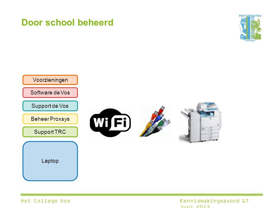 Laptop Support TRC Beheer Proxsys Support de Vos Software de Vos Voorzieningen Door school beheerd Het College VosKennismakingsavond 17 juni 2015