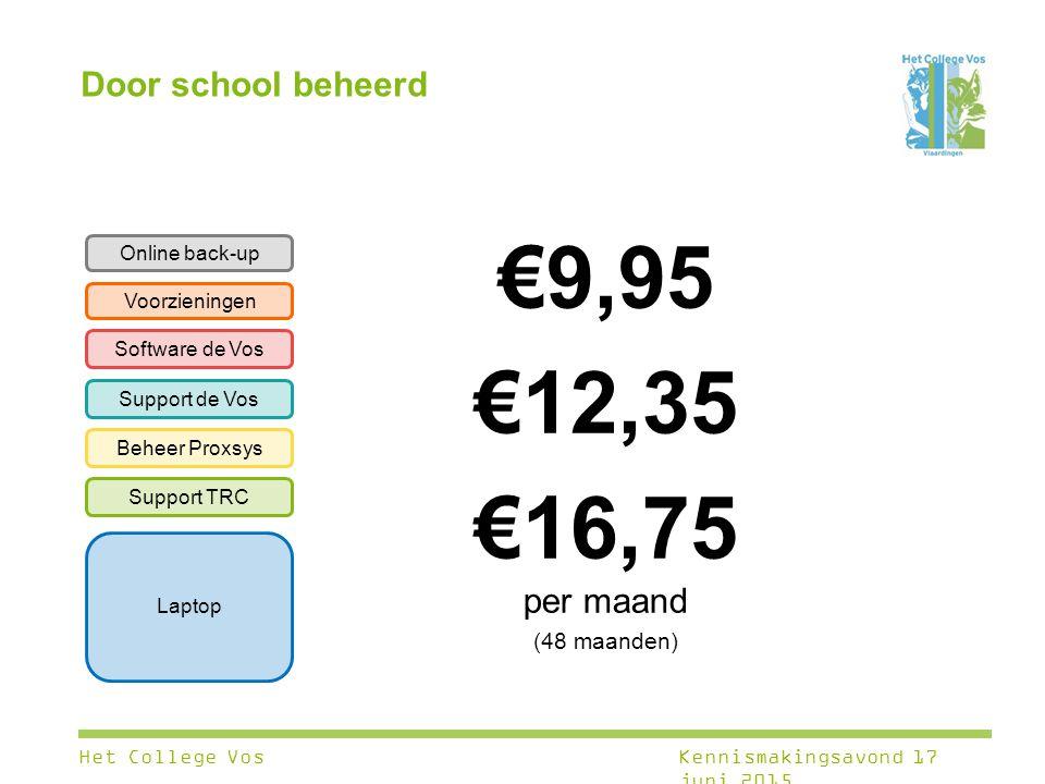 Laptop Support TRC Beheer Proxsys Support de Vos Software de Vos Voorzieningen Online back-up Door school beheerd €9,95 €12,35 €16,75 per maand (48 ma