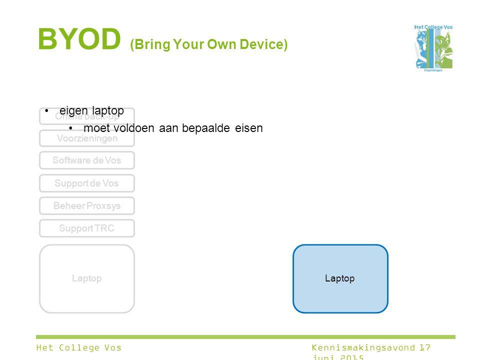 Laptop Support TRC Beheer Proxsys Support de Vos Software de Vos Voorzieningen Online back-up Laptop BYOD (Bring Your Own Device) eigen laptop moet vo
