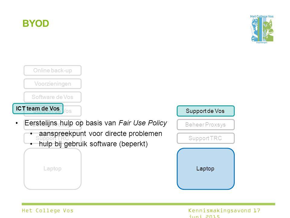 Laptop Support TRC Beheer Proxsys Support de Vos Software de Vos Voorzieningen Online back-up Laptop Support TRC Beheer Proxsys Support de Vos BYOD Ee