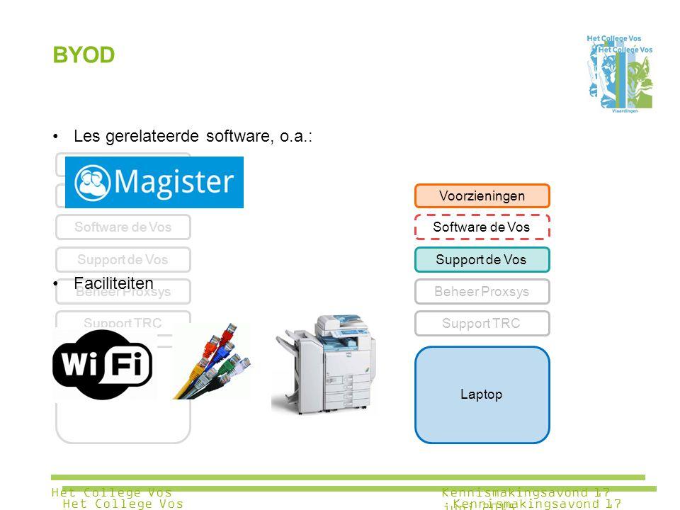 Laptop Support TRC Beheer Proxsys Support de Vos Software de Vos Voorzieningen Les gerelateerde software, o.a.: Faciliteiten Online back-up Laptop Sup