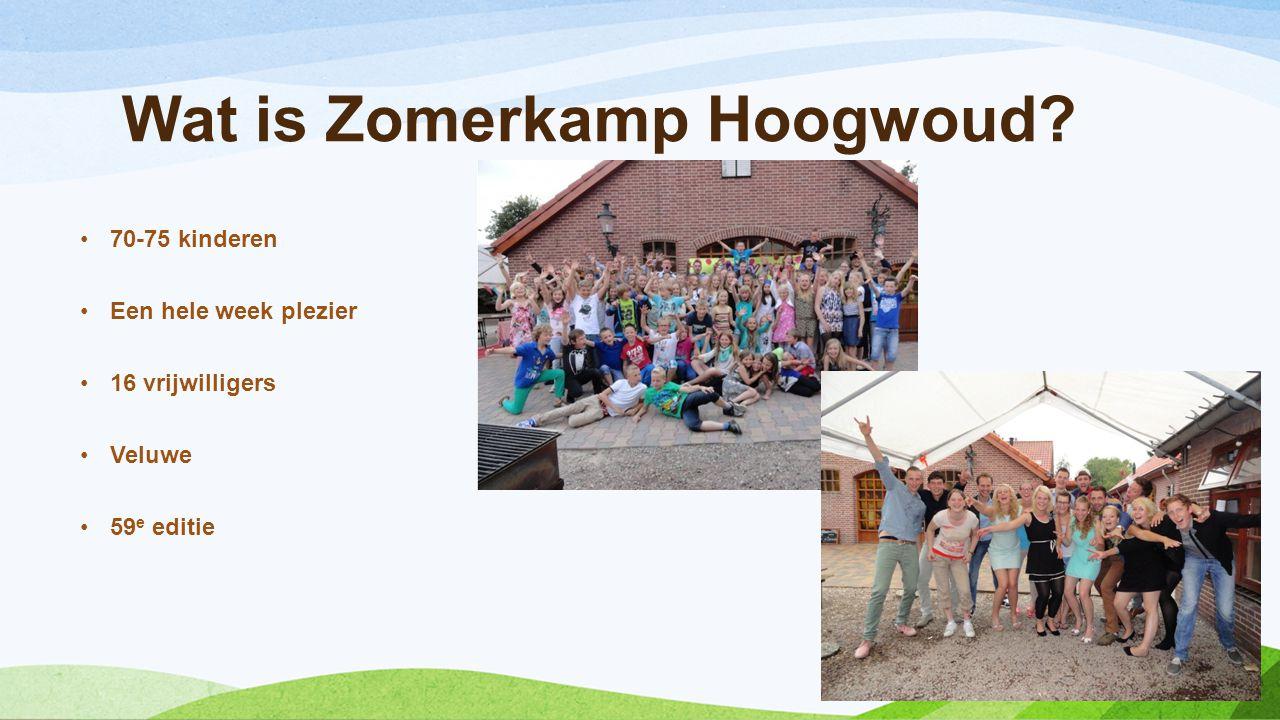 Wat is Zomerkamp Hoogwoud? 70-75 kinderen Een hele week plezier 16 vrijwilligers Veluwe 59 e editie