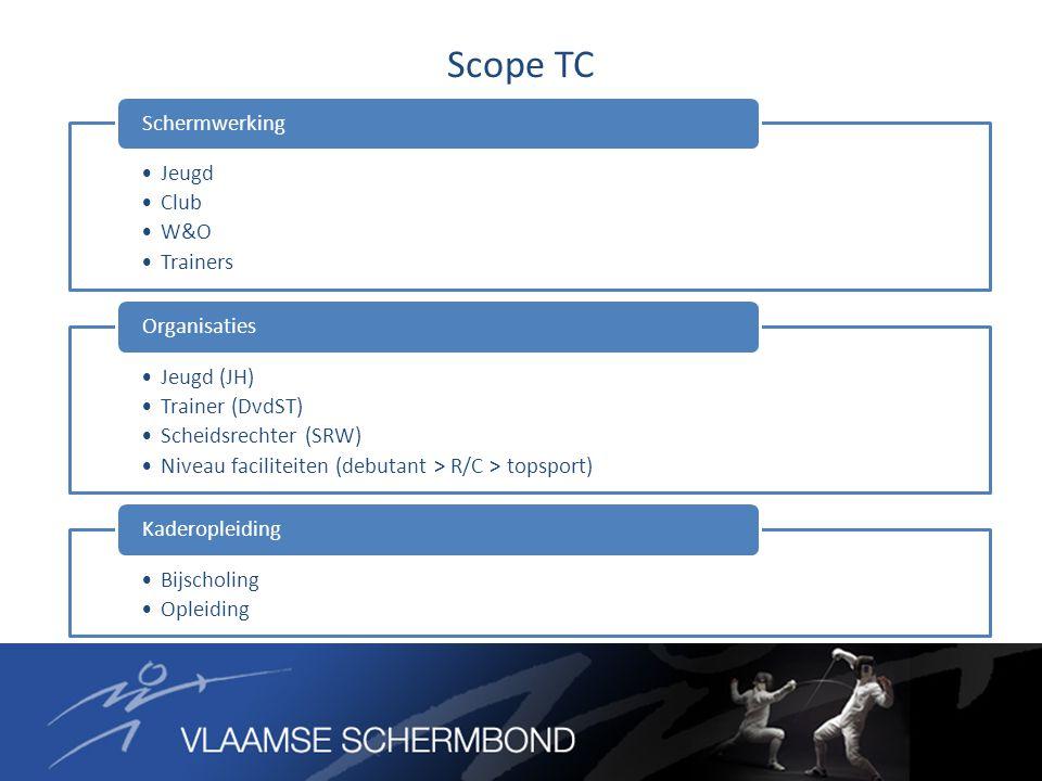 Scope TC Jeugd Club W&O Trainers Schermwerking Jeugd (JH) Trainer (DvdST) Scheidsrechter (SRW) Niveau faciliteiten (debutant > R/C > topsport) Organisaties Bijscholing Opleiding Kaderopleiding