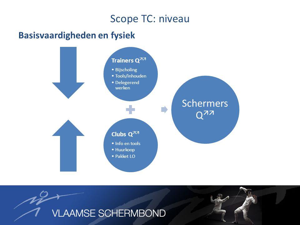 Scope TC: niveau Basisvaardigheden en fysiek Trainers Q  Bijscholing Tools/inhouden Delegerend werken Clubs Q  Info en tools Huurkoop Pakket LO Sc
