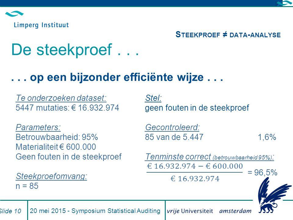 20 mei 2015 - Symposium Statistical Auditing Slide 10...