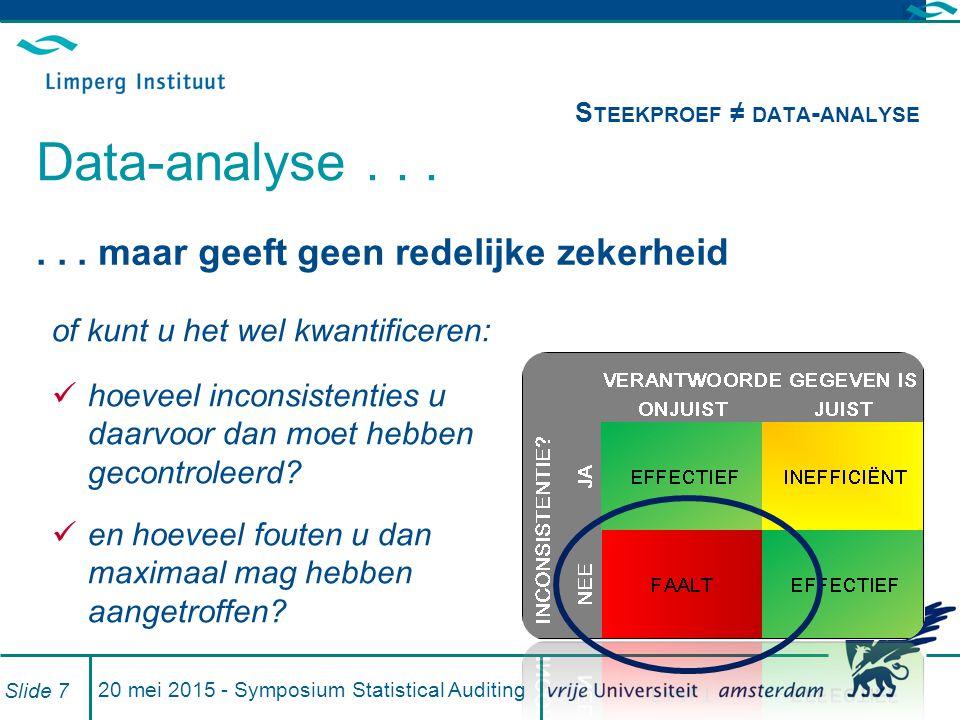 20 mei 2015 - Symposium Statistical Auditing Slide 7...