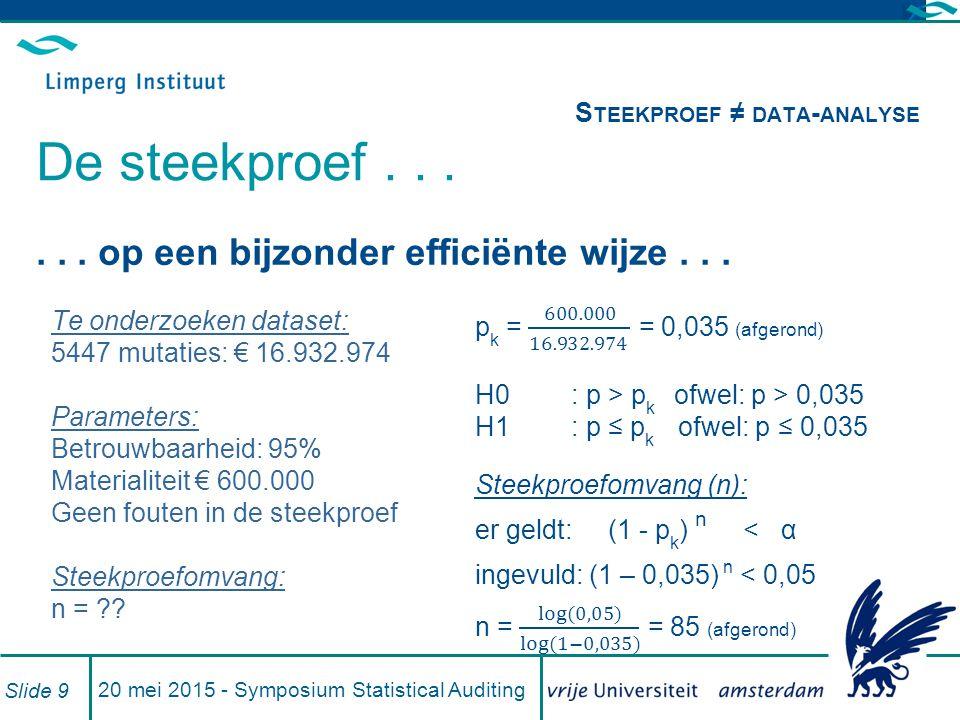 20 mei 2015 - Symposium Statistical Auditing Slide 9...